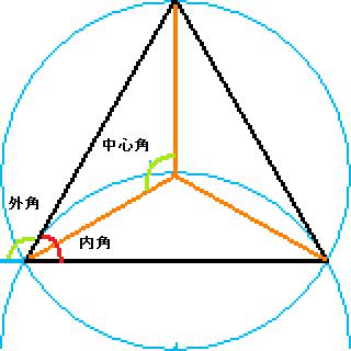 正多角形の内角と中心角/家紋の...