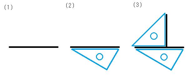 コンパスと定規を使った垂直線の...